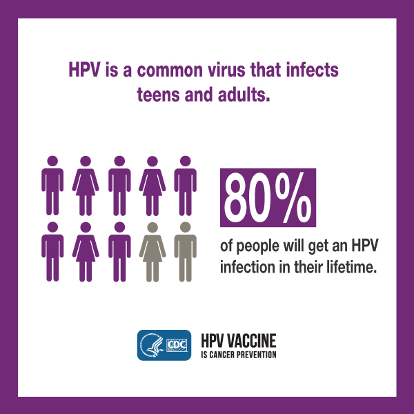 HPV is a common virus